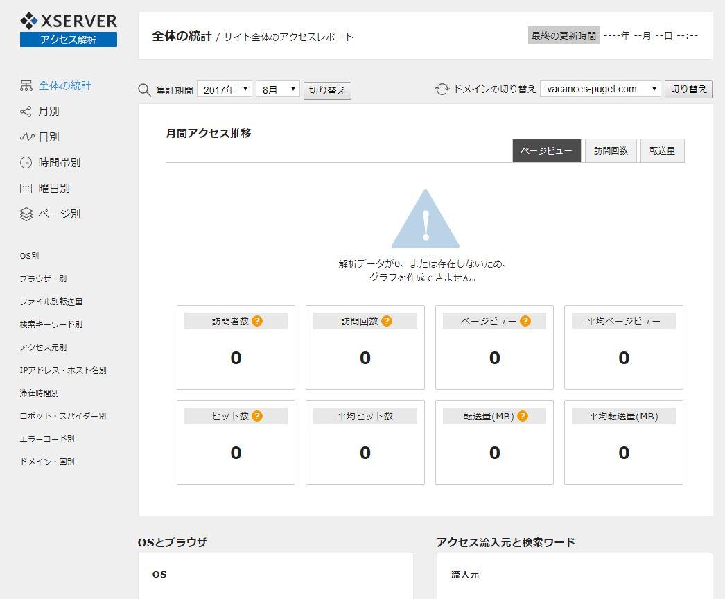エックスサーバのアクセス解析